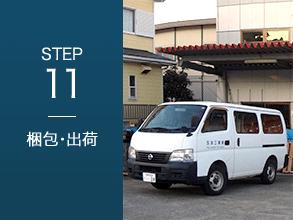 STEP11 梱包・出荷